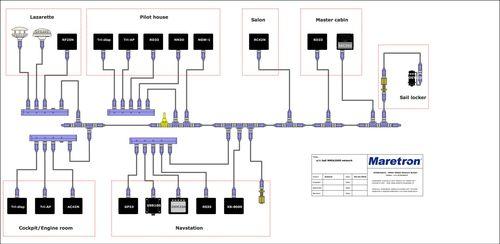 NMEA2000 network - s/v Jedi on